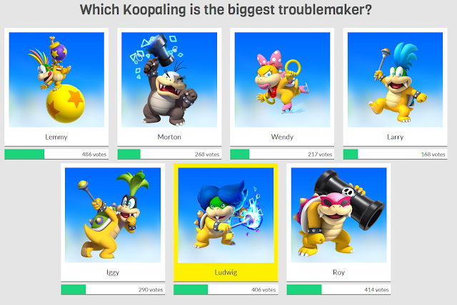 Official Play Nintendo Koopalings poll Lemmy Morton Wendy Larry Iggy Ludwig Roy troublemaker