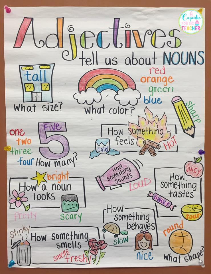 Anchor Charts Galore!! Mrs Stanford\u0027s Class