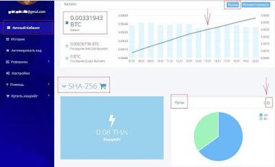 Обзор личного кабинета в проекте облачного майнинга HashFlare