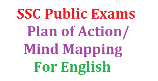 SSC Public Exams- How to Prepare-Mind Mapping for English | Preparations tips for English Subject | Mapping our mind for the preparation of English for SSC/10th Public Examinations | Plan of action for the Preparation of SSC Public Exams for English Subject ssc-public-exams-how-to-prepare-mind-mind-mapping-english