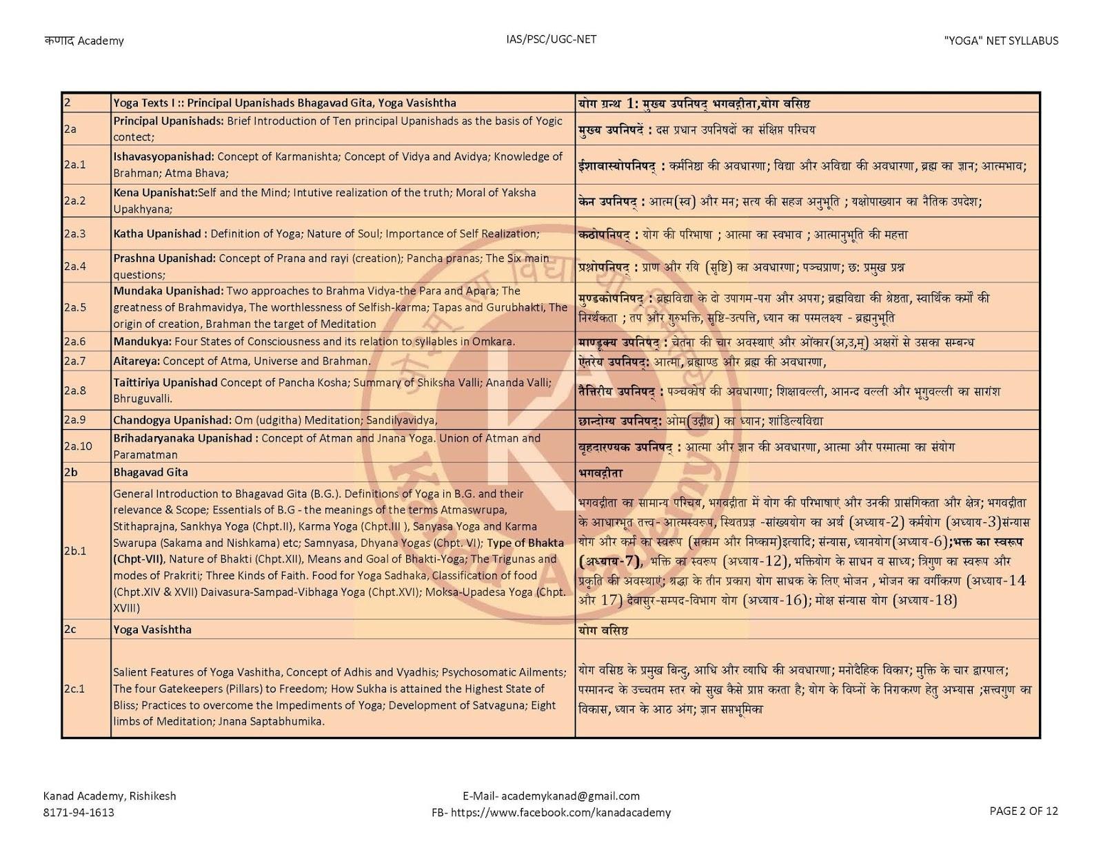 New UGC NET YOGA SYLLABUS (From 2019) IN HINDI/ English