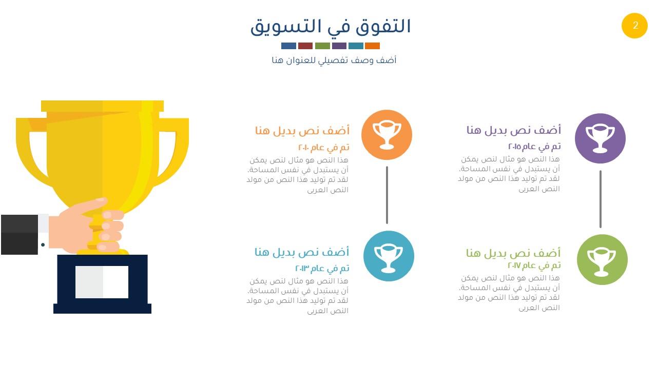 أفضل قالب بوربوينت عربي 2019
