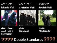 hijab agama Islam, Kristen dan Yahudi - informasi wanita - informaside.com
