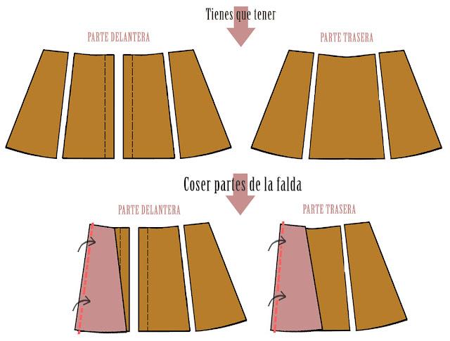coser falda bonotes parte frontal