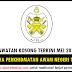 Jawatan Kosong di Suruhanjaya Perkhidmatan Awam Terengganu (SPNT)