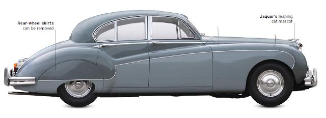 Jaguar Mk IX, Classic Cars