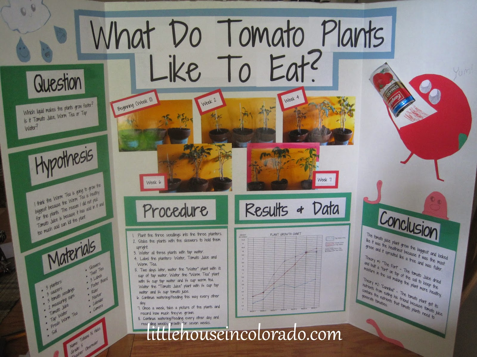 little house in colorado cannibal tomatoes a science fair project