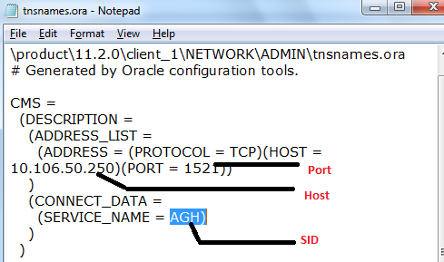 ozinisle: JDBC Driver URL Format for connection with Oracle