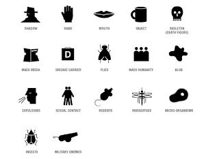 DMG 220 Web Design Manual: Visual Research: Visual Iconography