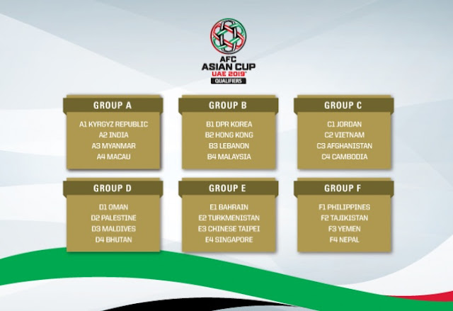 AFC Asian Cup 2019 Qualifiers