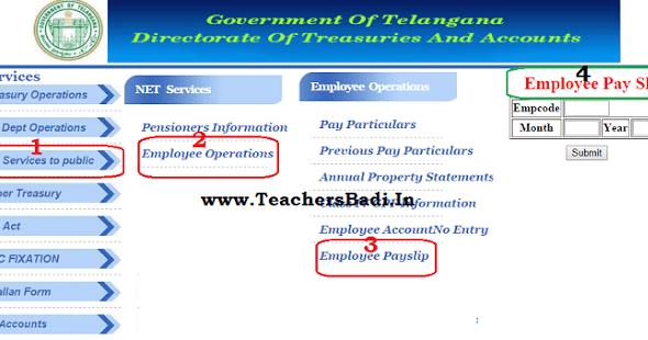 Online Employee Pay SlipsSalary Certificate for TS Employees – Employees Salary Slip