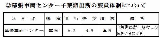 https://doro-chiba.org/nikkan_tag/8405/