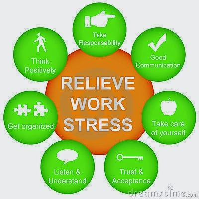 Top Tips to Reduce Stress At the Workplace - Something New Everyday!