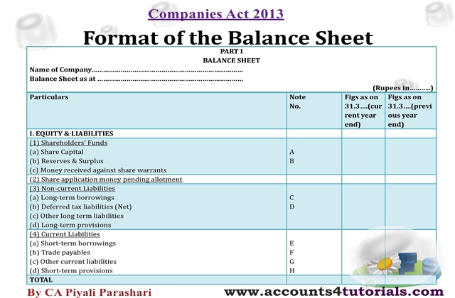 Balance Sheet, Profit And Loss Account under Companies Act 2013