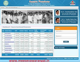 http://www.aasara.telangana.gov.in/SSPTG/userinterface/portal/loginpage.aspx