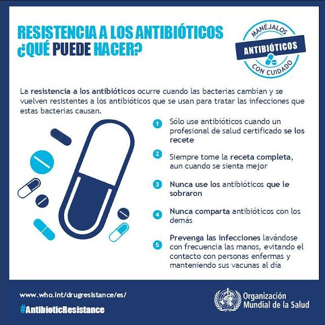 Resistencia a los antibióticos - ¿Qué podemos/debemos hacer?