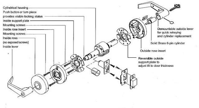 How To Change a Commercial Door Lock in 9 Easy Steps