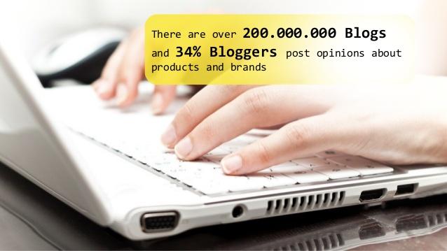 Jumlah Blogger di Indonesia Saat Ini