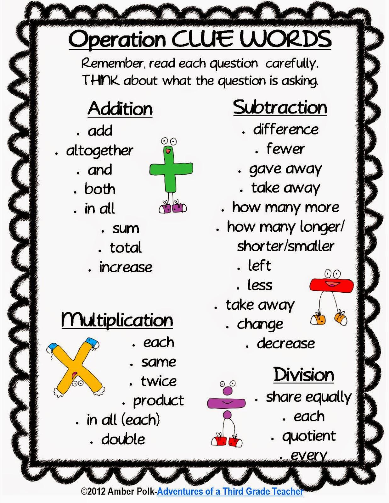 APSG: Vocabulary of Operations!!