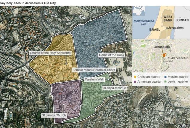 Mengapa Yerusalem Menjadi Kota Suci Islam Nasrani Dan Yahudi