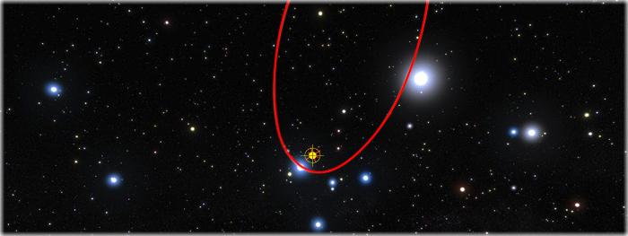 estrela passará ao lado de buraco negro