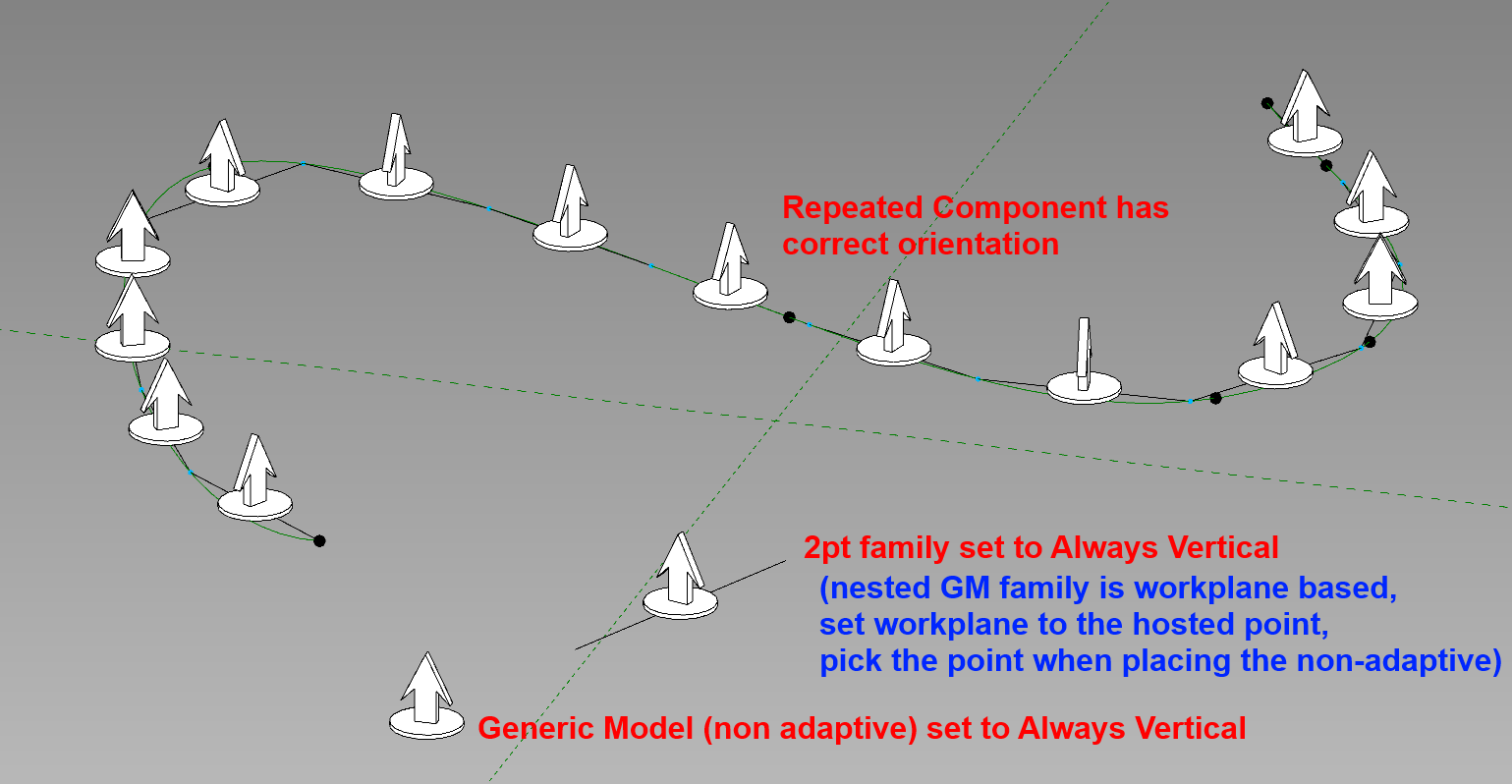 What Revit Wants: Array in a Revit Family that allows Count