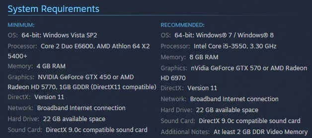 WWE 1k15 system requirements