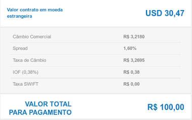 como enviar dinheiro ao exterior remessa online