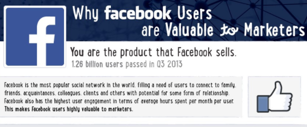Why Facebook Users Are Valuable To Marketers [Infographic]