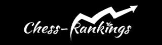 Chess Ranking