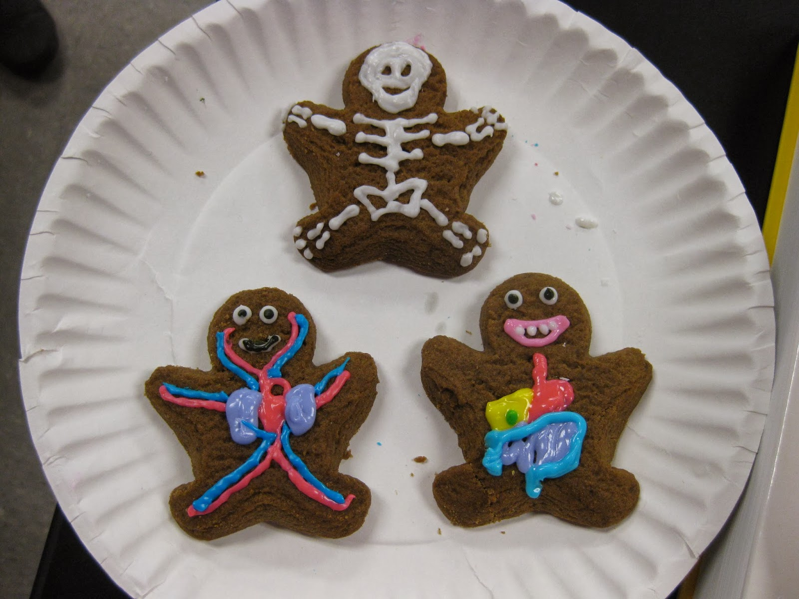 What Did You Do Today At School Anatomy Gingerbread Men