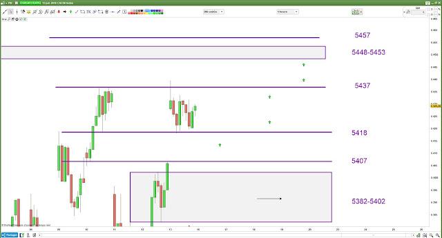 Plan de trade bilan cac40 13/07/18