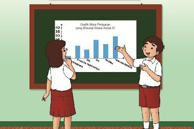Kompetensi Matematika Siswa SD Merah Total