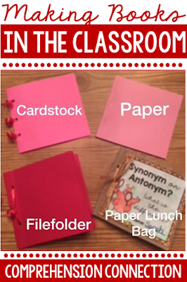Have you been thinking about a way to make our ELA lessons hands-on? Check out this post on student made books and how students can learn from using them.