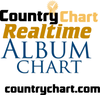 Top Country Music Albums and EPs on iTunes Right Now - Chart in Realtime