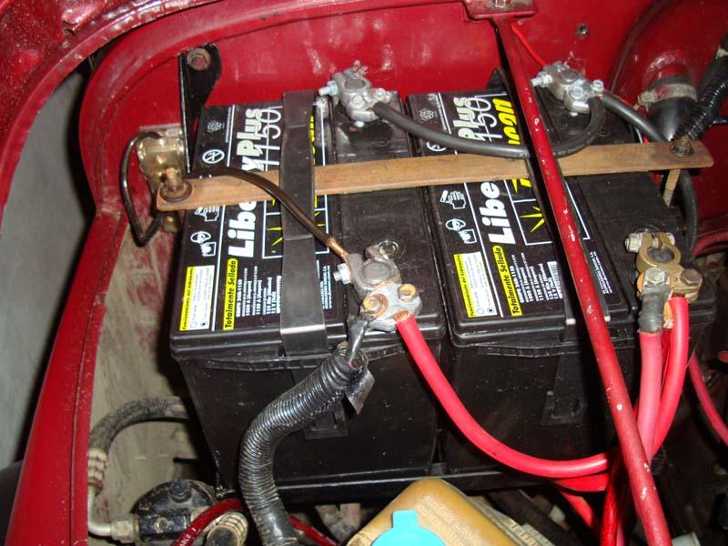 Energicentro Bater 237 As Y Energ 237 A