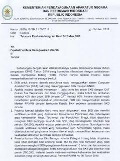[CPNS 2018] Bonus Nilai SKB 100 untuk Honurer K2 dan Guru yang sudah Sertifikasi, tak Perlu Ikut SKB Lagi.