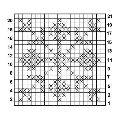 Filet Crochet Squares: Christmas patterns - Mattonelle Filet: schemi natalizi