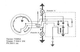 Dimaxe brico: Vespa Encendido electronico Femsa