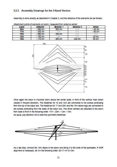 Tak tenna Instruction Manual