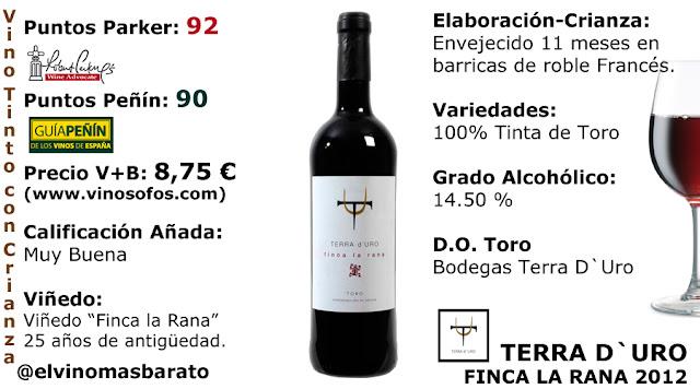 Comprar vino tinto Terra d'Uro Finca La Rana 2012 de la do toro