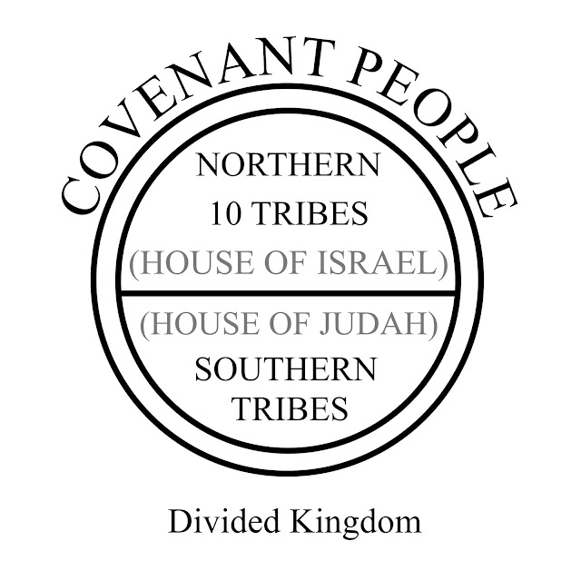 image of Coventant People under the United Kingdom