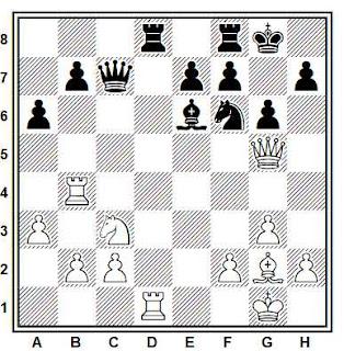 Posición de la partida de ajedrez Priasova - Vilimane (Letonia, 1981)