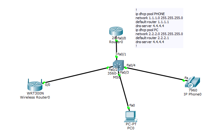 Concepts of networking over VIRL GNS3 & dcloud : CCNP Switch