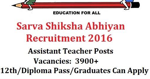 Sarva-Shiksha-Abhiyan-Teacher-Recruitment-2013-JOBFORFRESHER Online Form Haryana Govt Job on