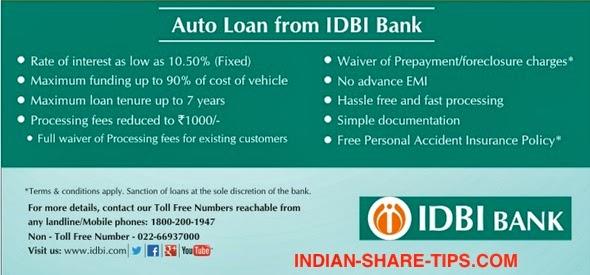 Auto Car Loan Rates India | Best Cars Modified Dur A Flex