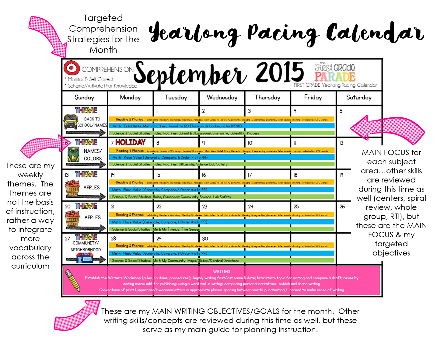 Year Long Planning & Pacing Guide (K & 1st Grades)   The