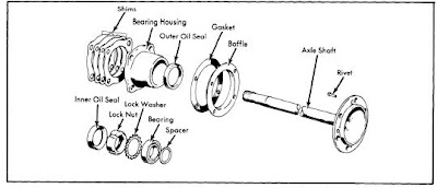 repair-manuals: Mazda 1975-77 Drive Axles Repair Guide