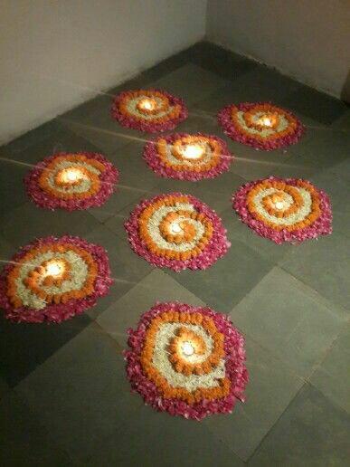 Best Thali Rangoli Flower designs