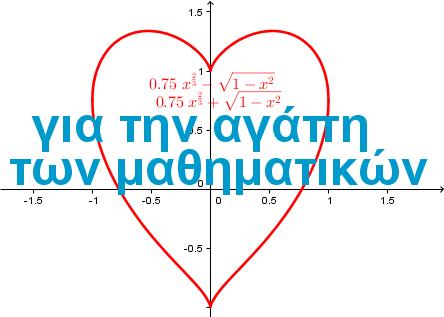 η βασική μου ιστοσελίδα που αφορά <br>τα υπόλοιπα Σχολικά Μαθηματικά